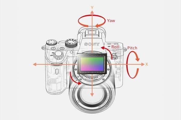 Het ingebouwde vijfassige beeldstabilisatie-systeem corrigeert tot wel vijf stops